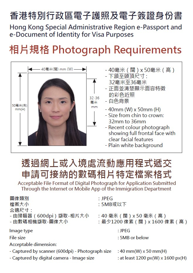 Photo Requirements for Travel Document | Immigration Department